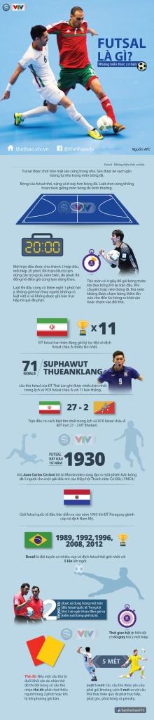 Tìm hiểu về môn Futsal